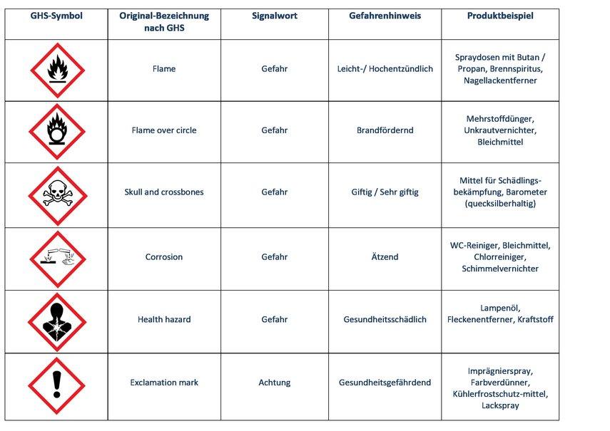 Chemie Buch Sek I Rheinland Pfalz Einfuhrung 2
