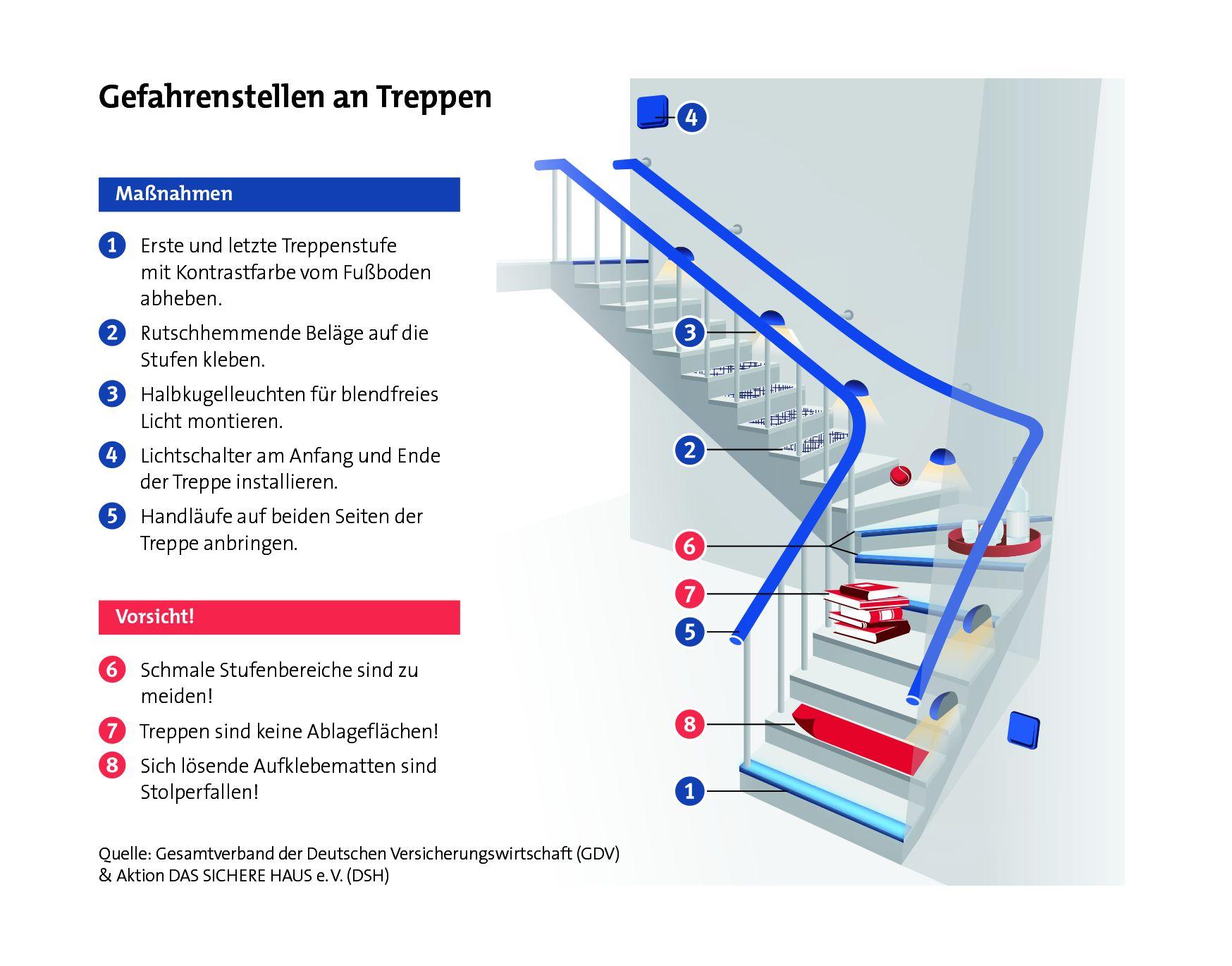 Großartig Doppelpol Lichtschalter Diagramm Galerie - Der Schaltplan ...